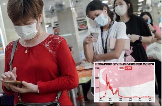 Singapura, Stop Berhitung Kasus Covid