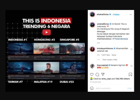 Keren, This Is Indonesia Trending Youtube di 6 Negara